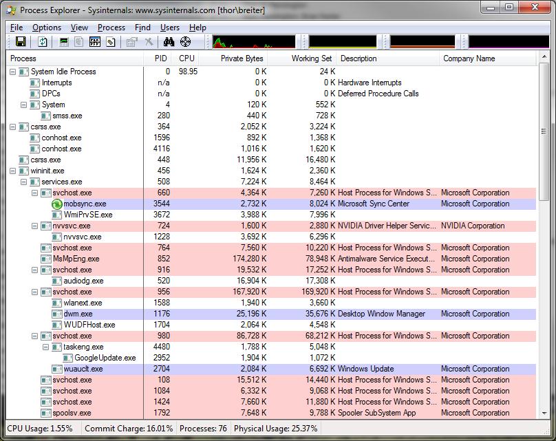 Run Process Explorer x64 LUA from Program Files without UAC